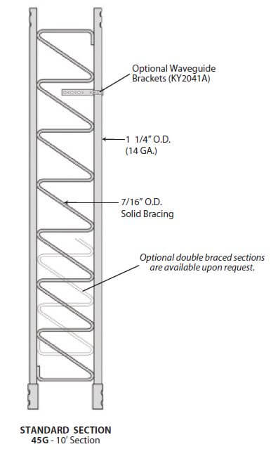 Original Image: ROHN 10 ft. 45G Standard Guyed Tower Section