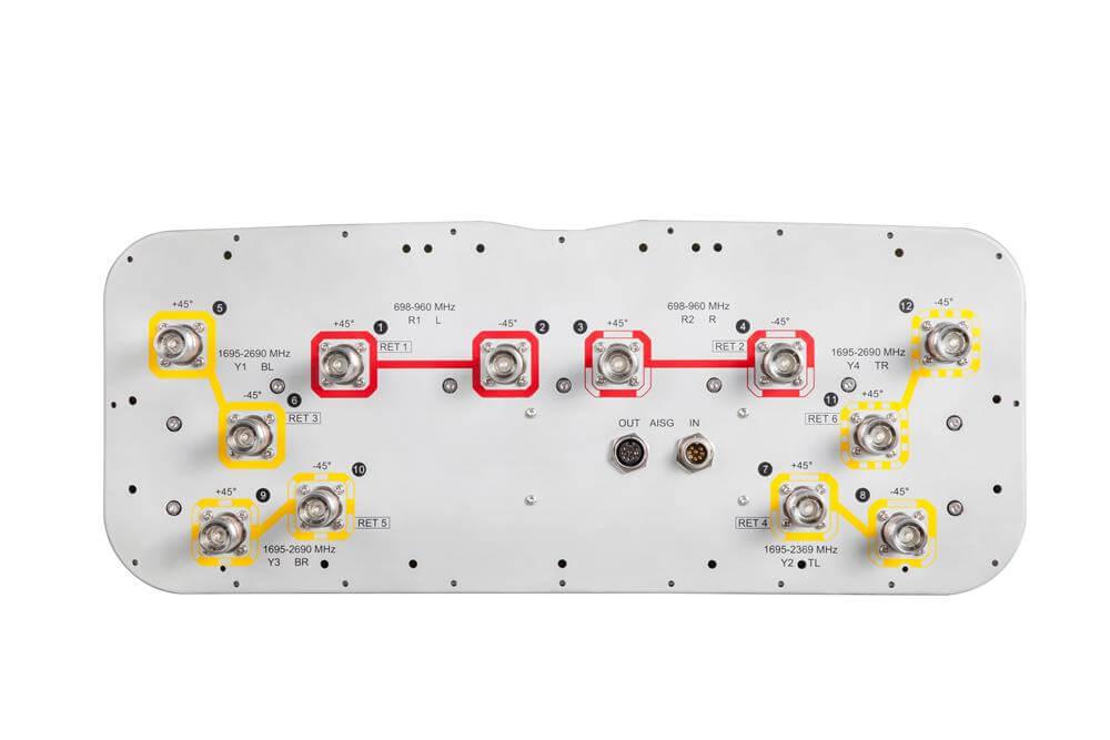 Original Image: CommScope RRV4-65A-R6 12-Port Sector Antenna, 4x 698-960 & 8x 1695-2690MHz